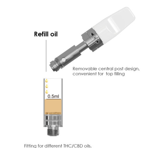 Refillable Cartomizer Cartridges